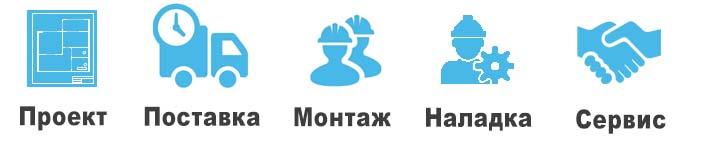 Proekt-Postavka-Montazh-Naladka-Service