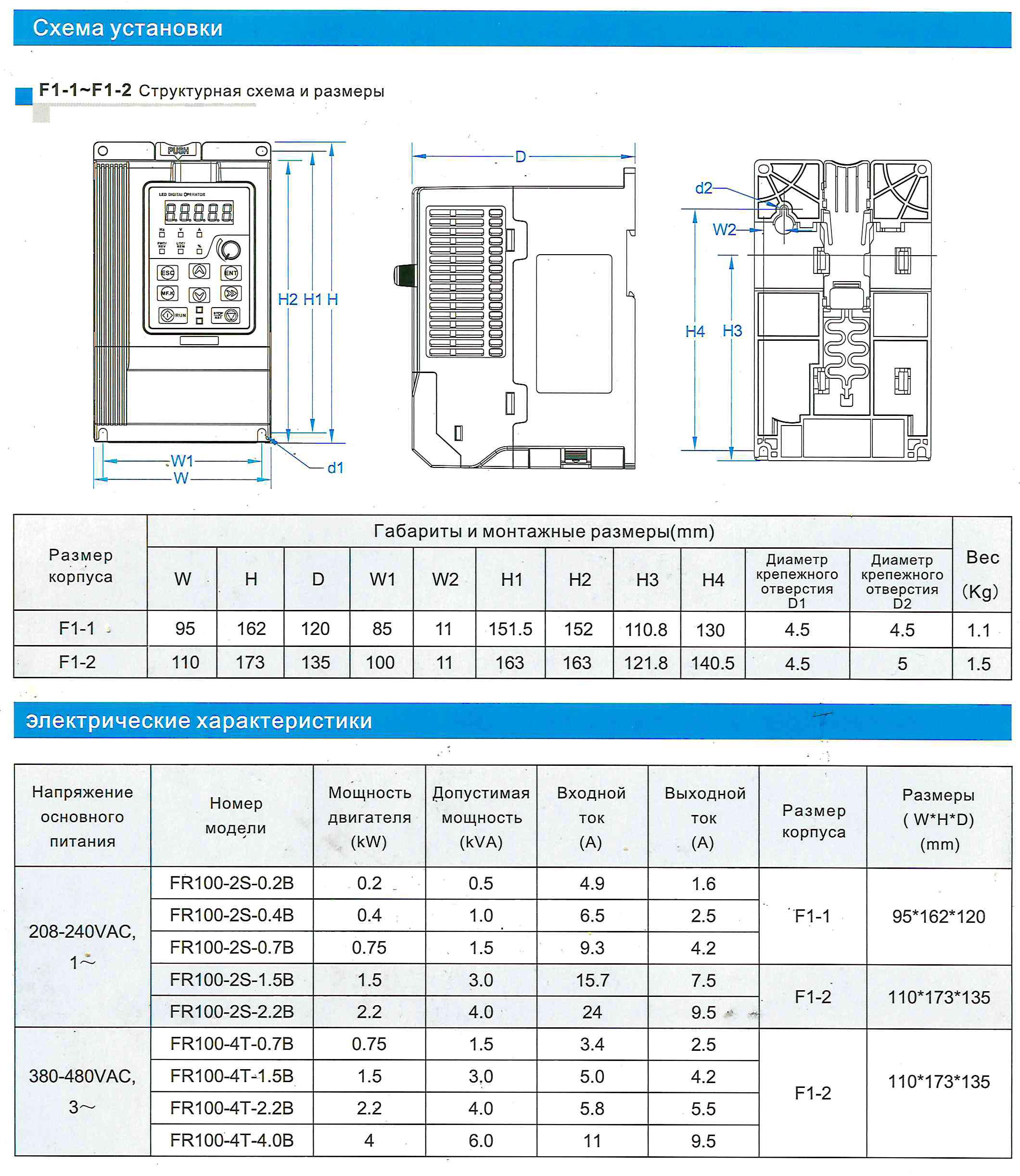 Схемы трехфазных двигателей и как подключить электродвигатель 380 575